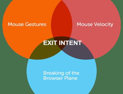 Exit intent popups: como funcionam