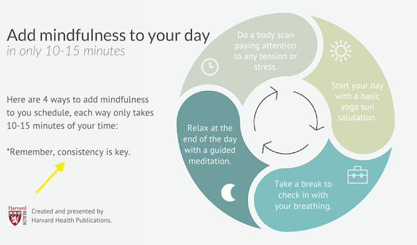 Mindfulness: exercícios para pratica